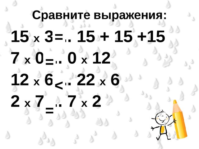 Сравните выражения: 15 х 3 ... 15 + 15 +15   7 х 0 ... 0 х 12 12 х 6 ... 22...