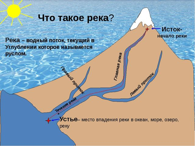 Река – водный поток, текущий в Углублении которое называется руслом. Течение...