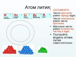 Атом лития: ЗАПОМНИТЕ: Число протонов равно заряду ядра Число электронов равн