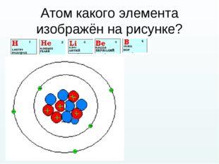 Атом какого элемента изображён на рисунке?