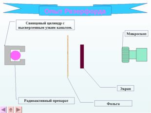 Свинцовый цилиндр с высверленным узким каналом. Радиоактивный препарат Фольга