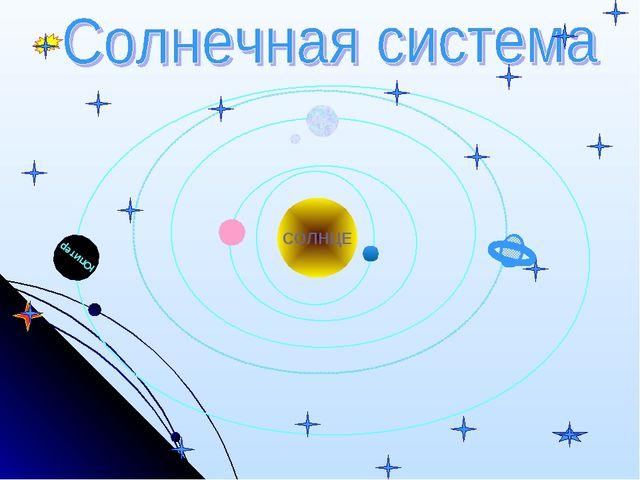 Юпитер СОЛНЦЕ
