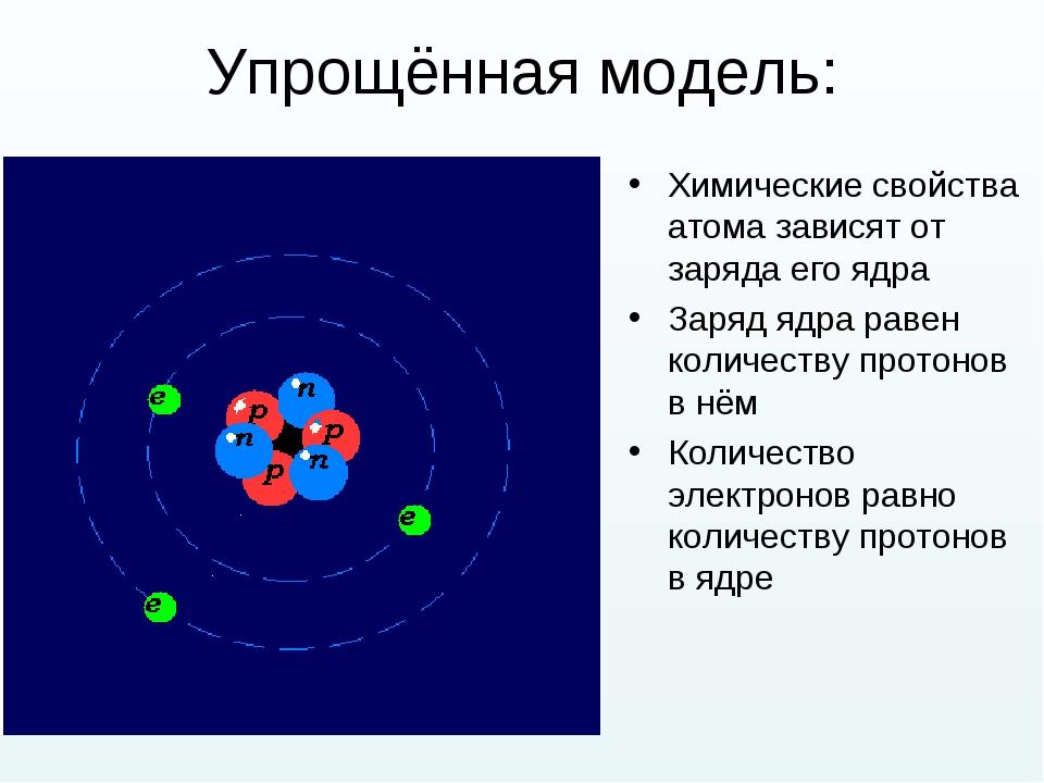 Упрощённая модель: Химические свойства атома зависят от заряда его ядра Заряд...