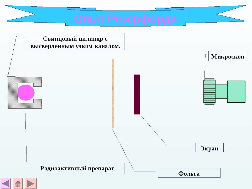 Свинцовый цилиндр с высверленным узким каналом. Радиоактивный препарат Фольга...