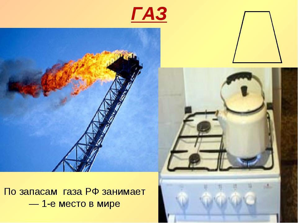 ГАЗ По запасам газа РФ занимает — 1-е место в мире