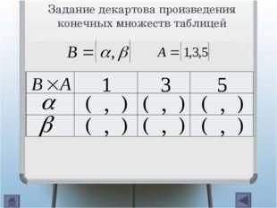 Задание декартова произведения числовых множеств геометрически Декартово про