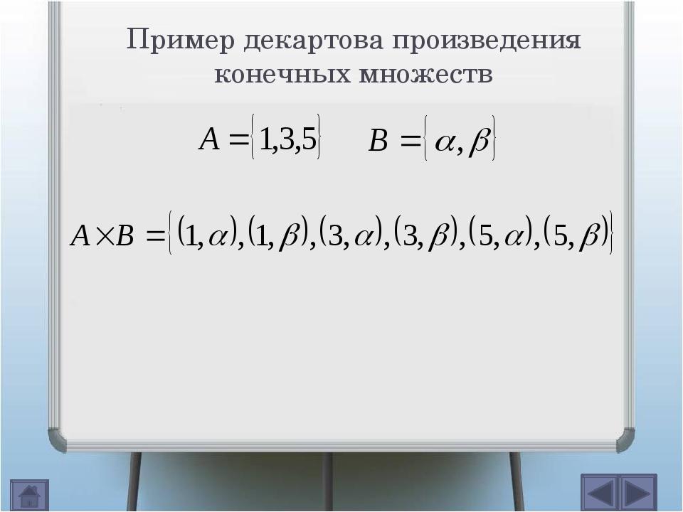 Декартово произведение конечных множеств А: B: