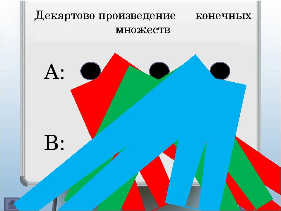 Декартово произведение двух конечных множеств В и А в ряде случаев удобно за...