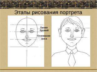 Этапы рисования портрета Линия бровей Основание носа