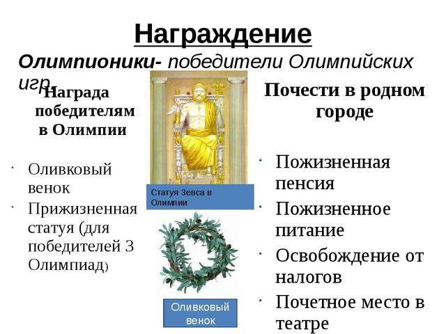 Награждение Олимпионики- победители Олимпийских игр. Почести в родном городе...