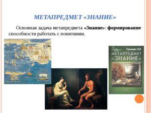 МЕТАПРЕДМЕТ «ЗНАНИЕ» Основная задача метапредмета «Знание»: формирование спос