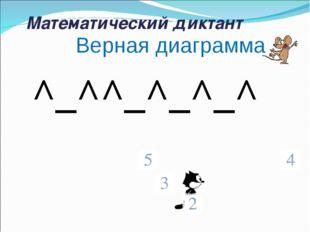 Верная диаграмма ^_^^_^_^_^ Математический диктант