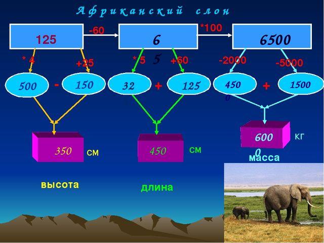 125 -60 *100 * 4 +25 * 5 +60 -2000 -5000 - + + высота длина масса см см кг А...