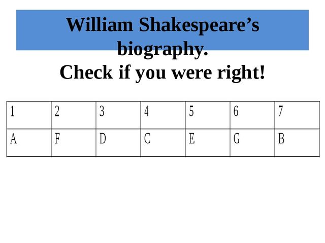 William Shakespeare's biography. Check if you were right!