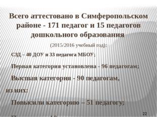 Всего аттестовано в Симферопольском районе - 171 педагог и 15 педагогов дошк