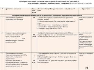 Примерное заполнение критериев оценки уровня профессиональной деятельности п