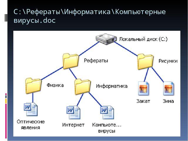 C:\Рефераты\Информатика\Компьютерные вирусы.doc