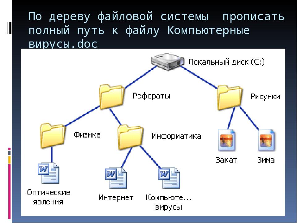 По дереву файловой системы прописать полный путь к файлу Компьютерные вирусы....