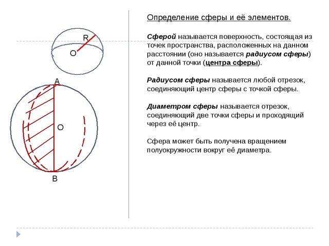 R O Определение сферы и её элементов. Сферой называется поверхность, состоящ...