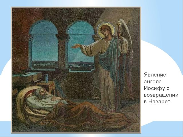 Явление ангела Иосифу о возвращении в Назарет