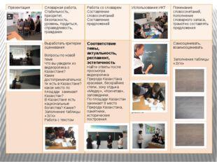 Презентация Словарная работа, Стабильность, приоритет, безопасность, уровень,