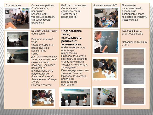 Презентация Словарная работа, Стабильность, приоритет, безопасность, уровень,...