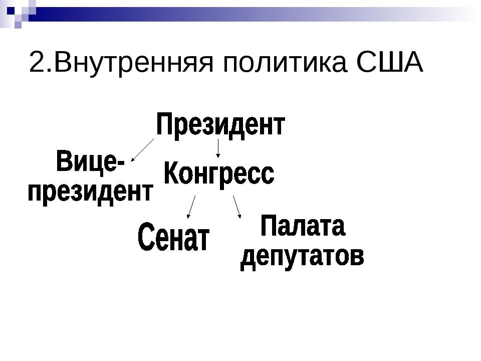 2.Внутренняя политика США