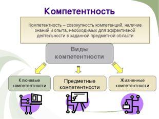 Компетентность обозначает характеристику человека (обладающий компетенцией,