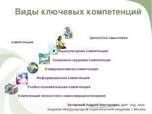 Виды ключевых компетенций Ценностно-смысловая компетенция Общекультурная комп