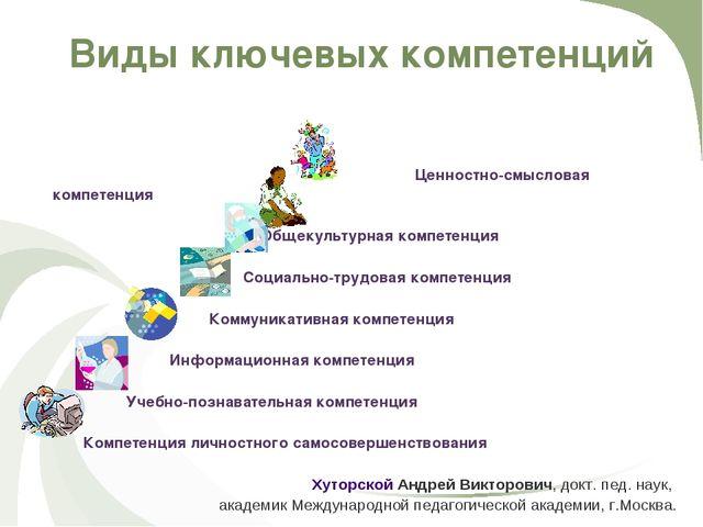 Виды ключевых компетенций Ценностно-смысловая компетенция Общекультурная комп...
