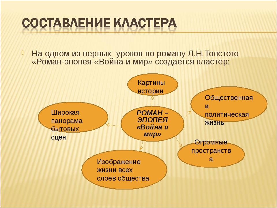 На одном из первых уроков по роману Л.Н.Толстого «Роман-эпопея «Война и мир»...