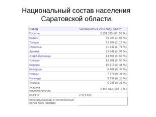 Национальный состав населения Саратовской области. НародЧисленность в 2010 г