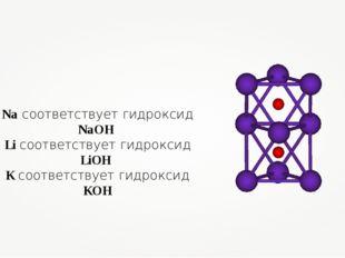 Na соответствует гидроксид NaOH Li соответствует гидроксид LiOH K соответству