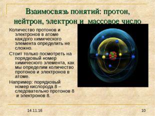 Взаимосвязь понятий: протон, нейтрон, электрон и массовое число Количество пр