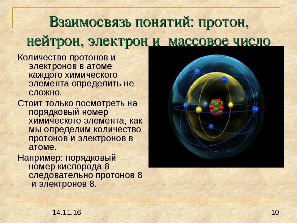 Взаимосвязь понятий: протон, нейтрон, электрон и массовое число Количество пр...