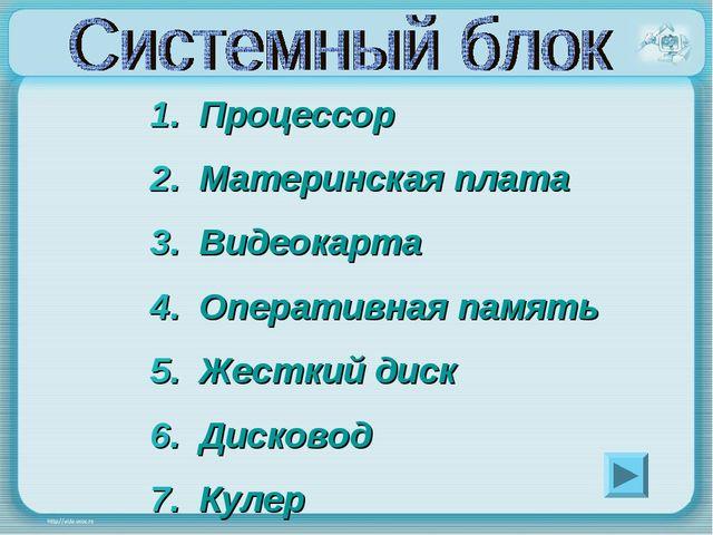 Процессор Материнская плата Видеокарта Оперативная память Жесткий диск Дисков...