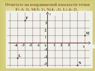 Х у 0 1 1 3 2 -1 3 -1 -2 2 -4 -2 -3 -3 