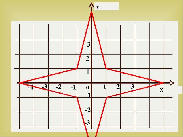 Вариант 1 Прочитать п , № , № Вариант 2 Творческое задание по индивидуальным...