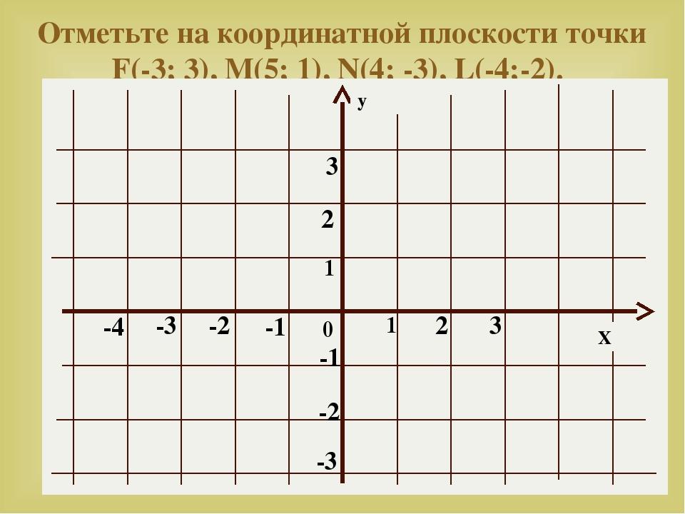Х у 0 1 1 3 2 -1 3 -1 -2 2 -4 -2 -3 