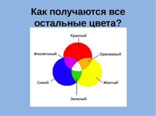 Как получаются все остальные цвета?