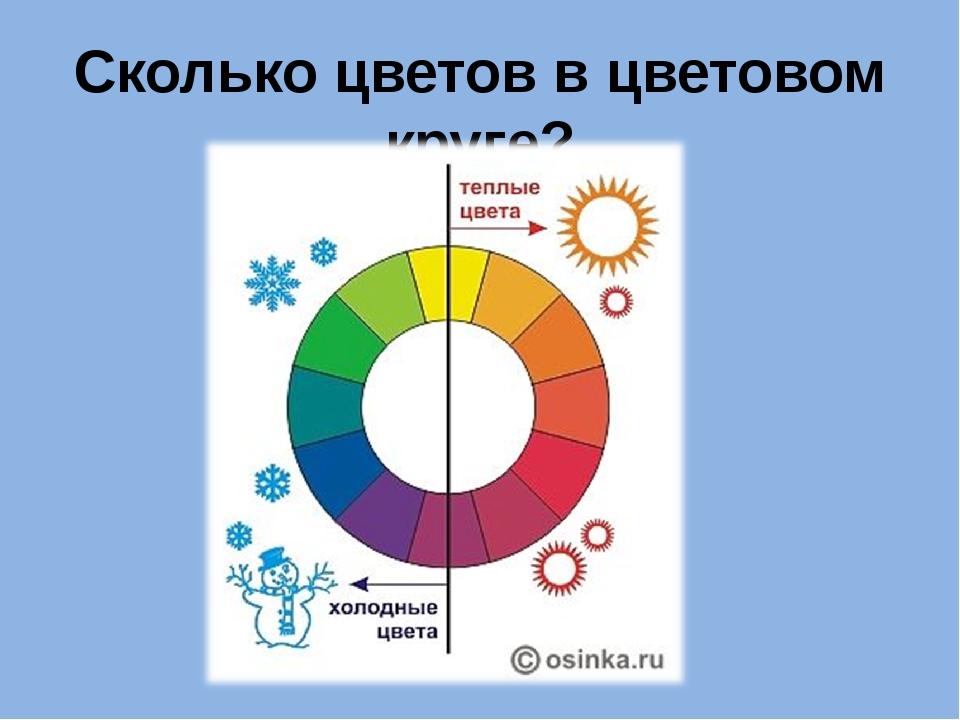 Сколько цветов в цветовом круге?