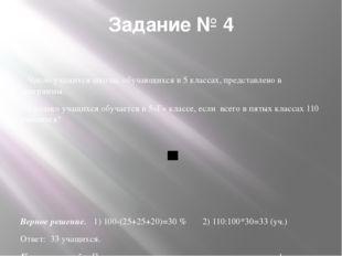 Задание № 4 Число учащихся школы, обучающихся в 5 классах, представлено в диа