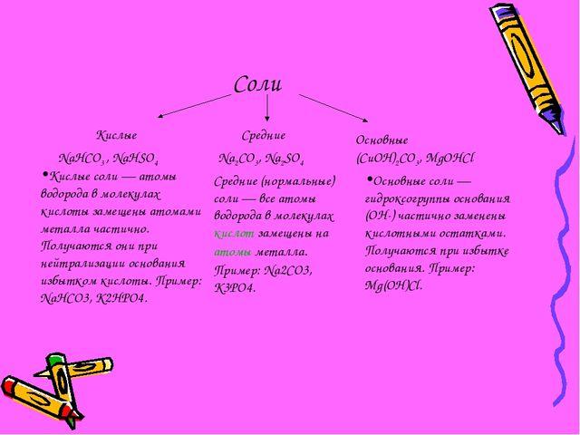 Соли Кислые Средние Основные NaHCO3 , NaHSO4 Na2CO3, Na2SO4 (CuOH)2CO3, MgOHC...