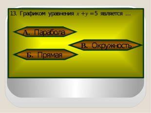 13. Графиком уравнения х + у = 5 является … А. Парабола Б. Прямая В. Окружно