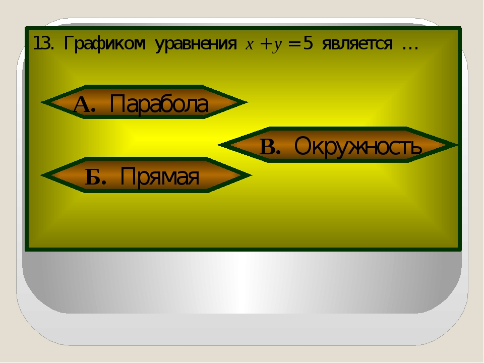 13. Графиком уравнения х + у = 5 является … А. Парабола Б. Прямая В. Окружно...