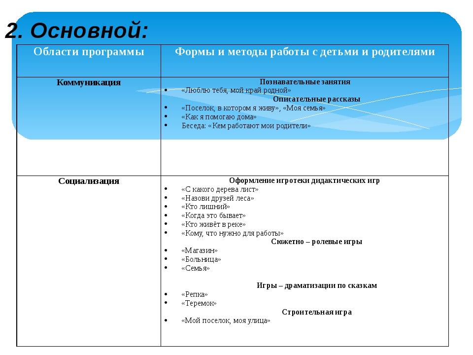 2. Основной: Области программы Формы и методы работы с детьми и родителями Ко...