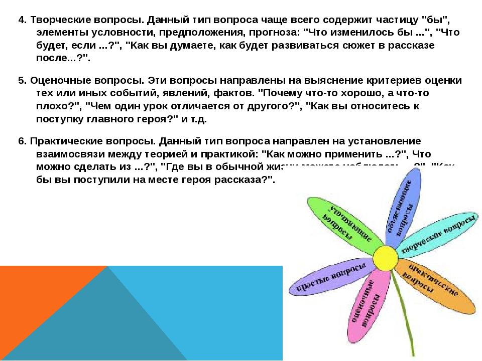 """4. Творческие вопросы. Данный тип вопроса чаще всего содержит частицу """"бы"""", э..."""