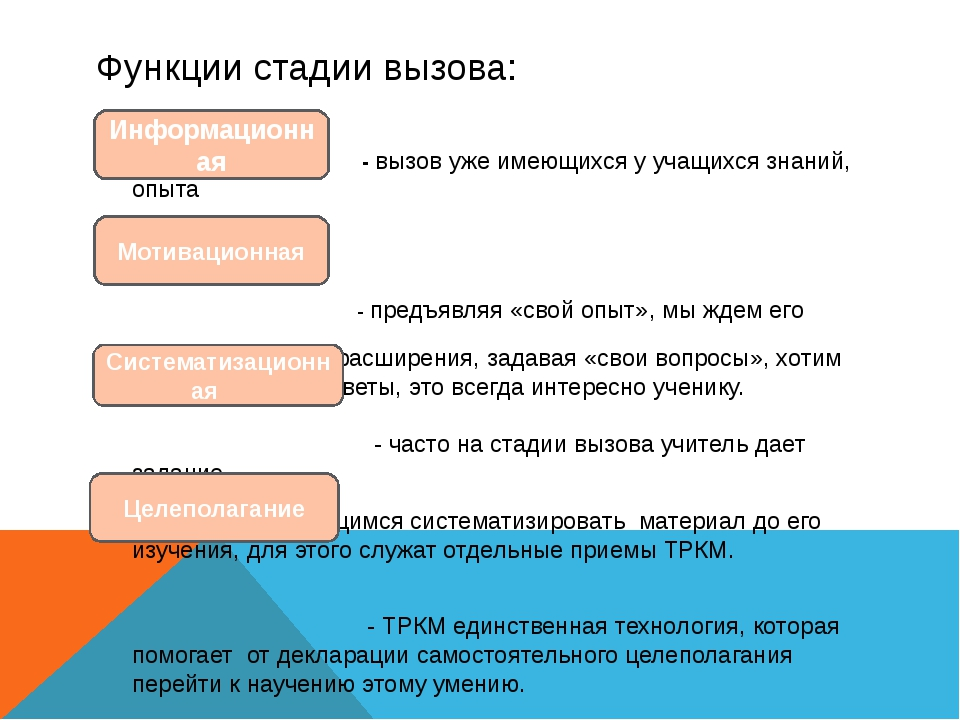 Функции стадии вызова: - вызов уже имеющихся у учащихся знаний, опыта по теме...