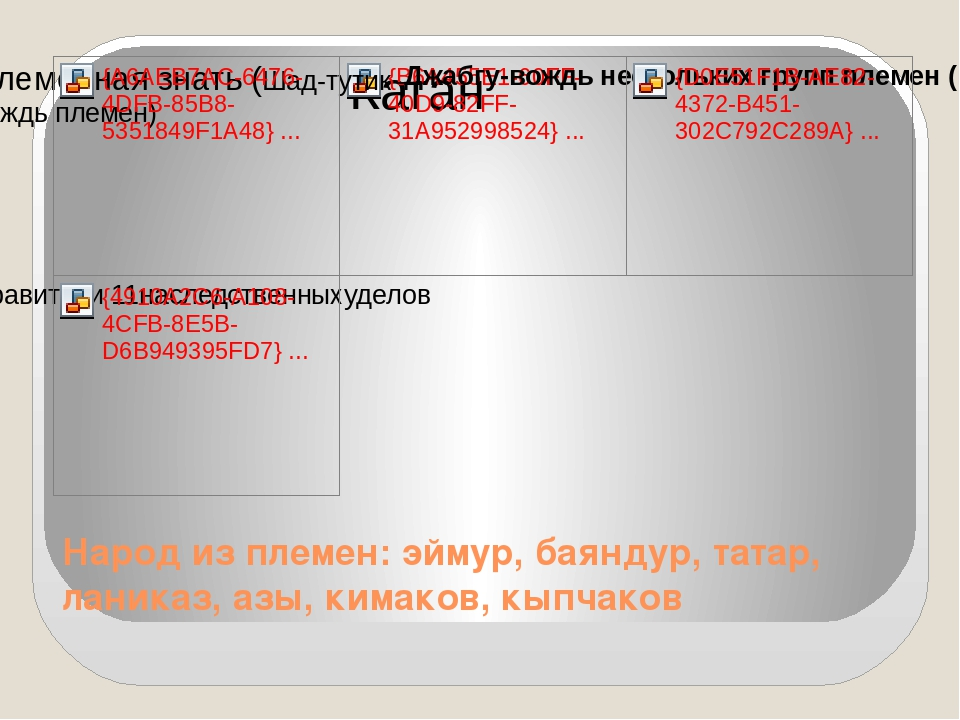 Народ из племен: эймур, баяндур, татар, ланиказ, азы, кимаков, кыпчаков