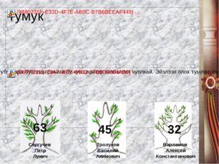 45 Сергучев Петр Лукич Тролуков Василий Акимович 63 Варламов Алексей Констант
